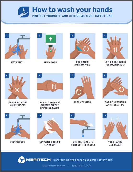 HowtoWashYourHands_InfographicPreview