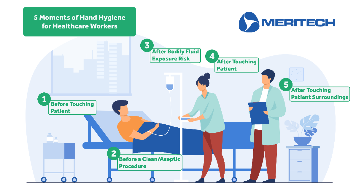 5 Moments of Hand Hygiene For Healthcare Workers